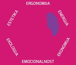 NIVAL-E6